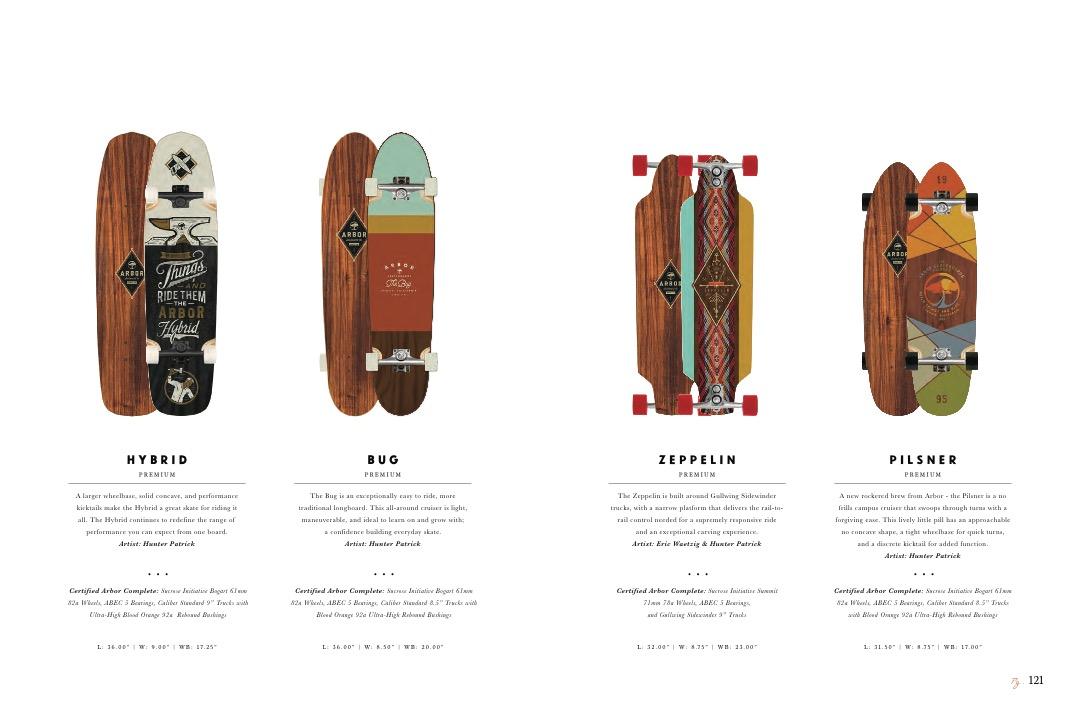ARBOR_20YR_Catalog_Skate_LowRes 21