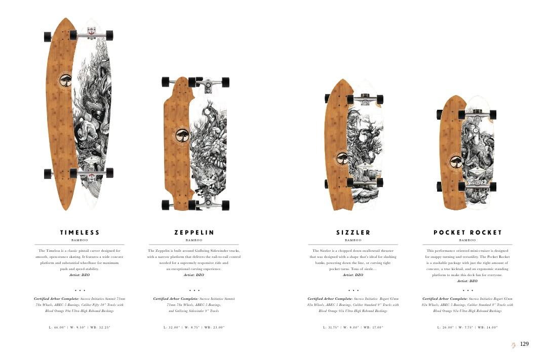 ARBOR_20YR_Catalog_Skate_LowRes 25